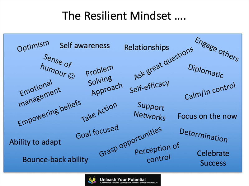 Build Resilience – 3 NLP tips that help!